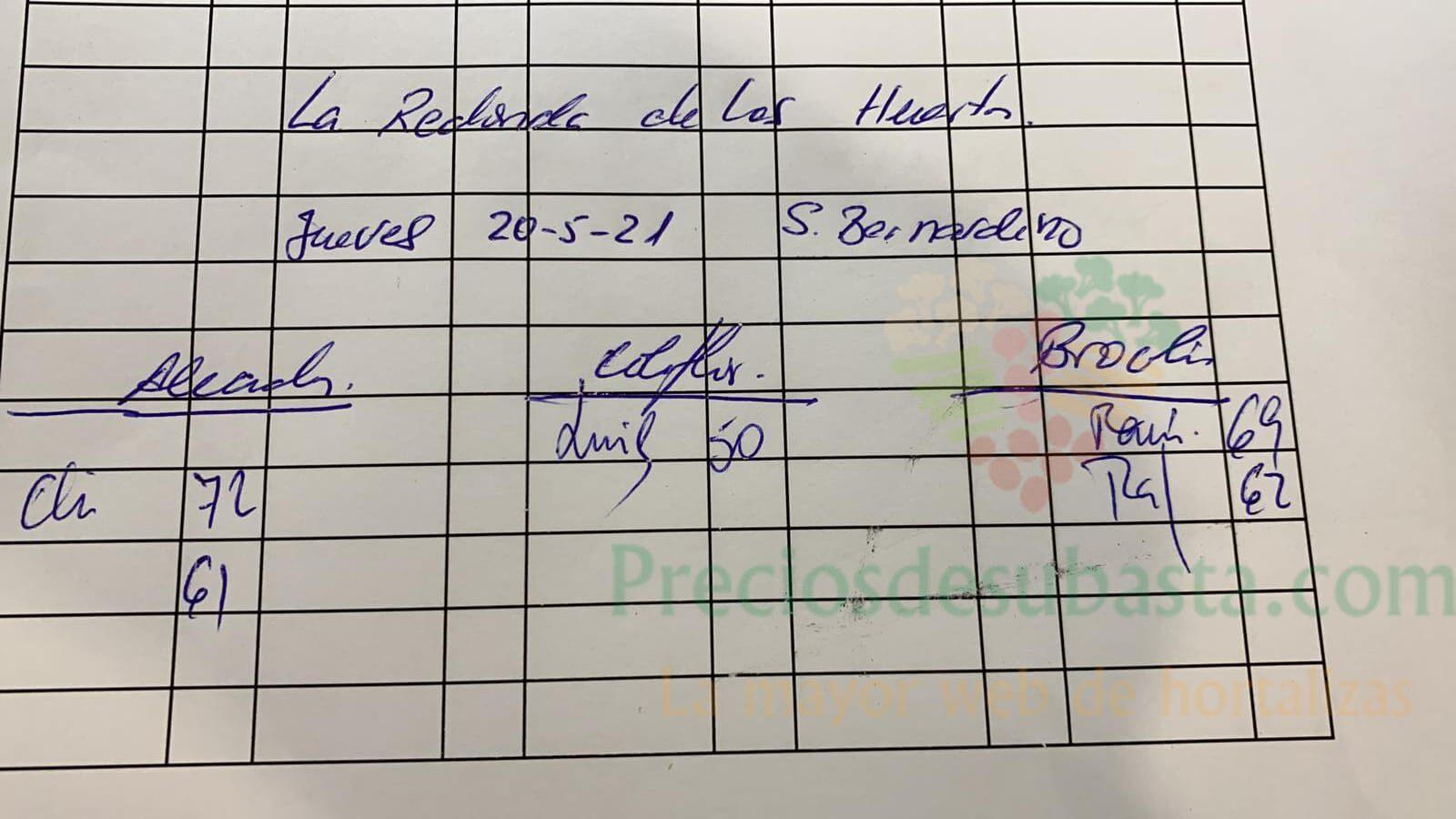 Subasta hortofruticola La Redonda de los Huertos 20 de mayo 2021
