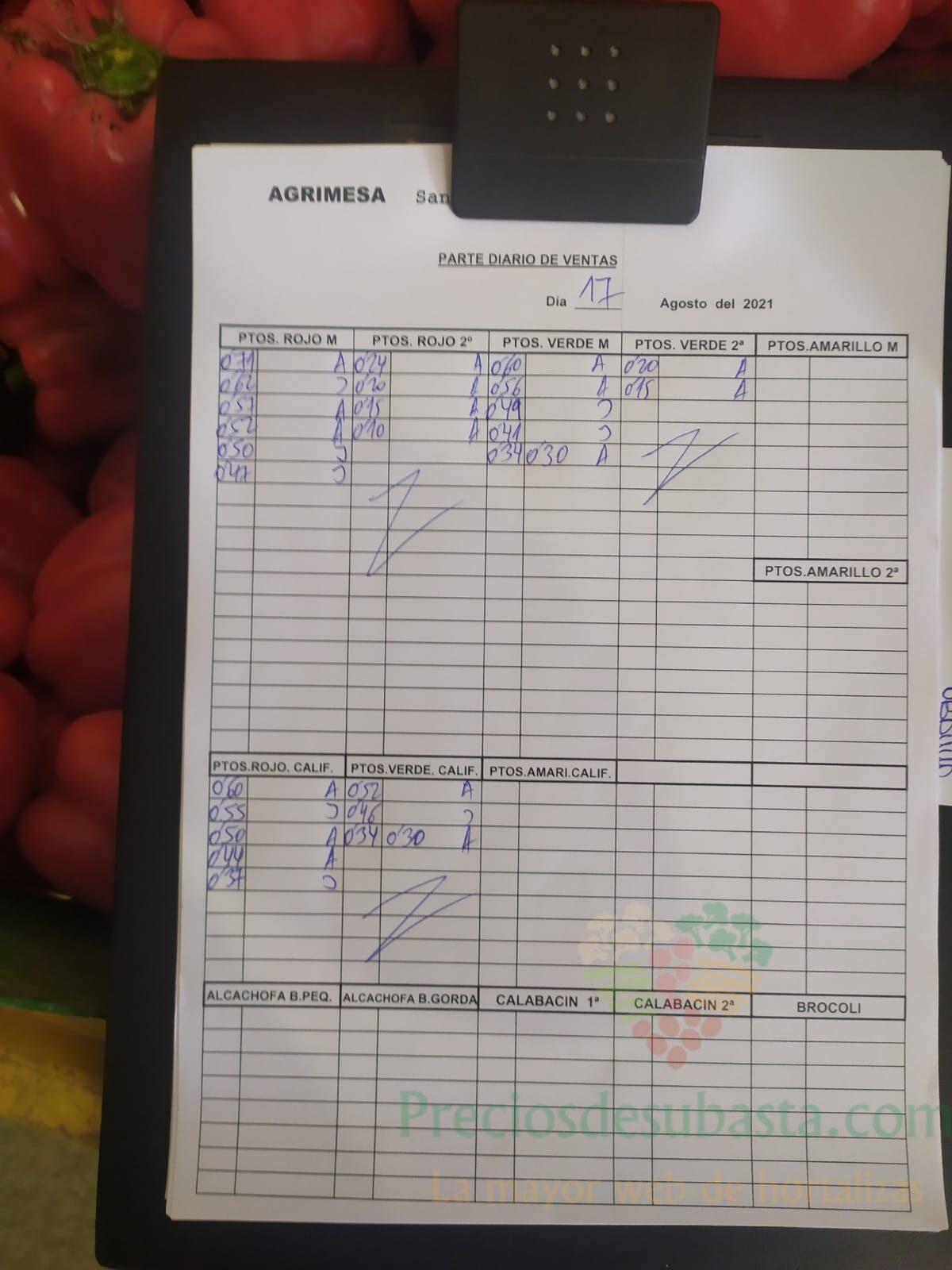Subasta hortofrutícola Agrimesa El Mirador 17 de agosto 2021