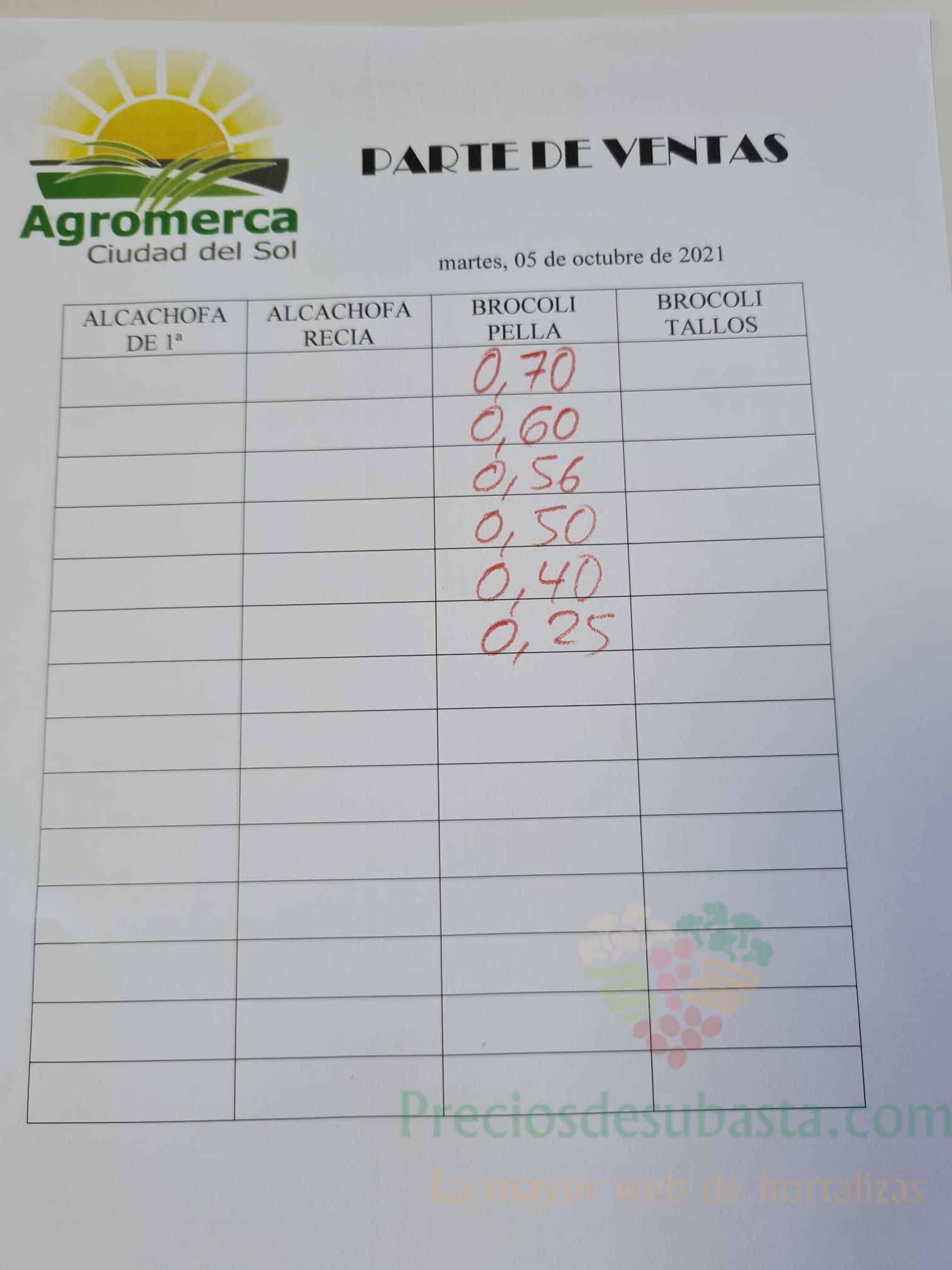 Subasta hortofrutícola Agromerca 5 de octubre 2021